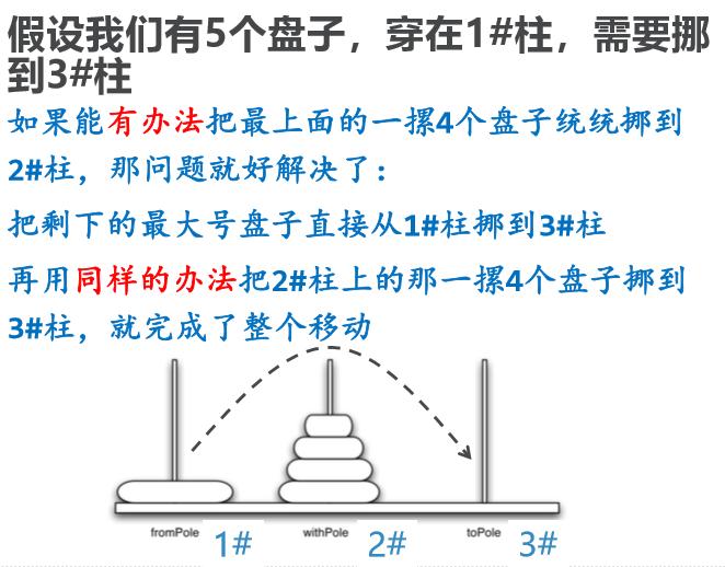 python高级教程-数据结构与算法之递归插图(5)